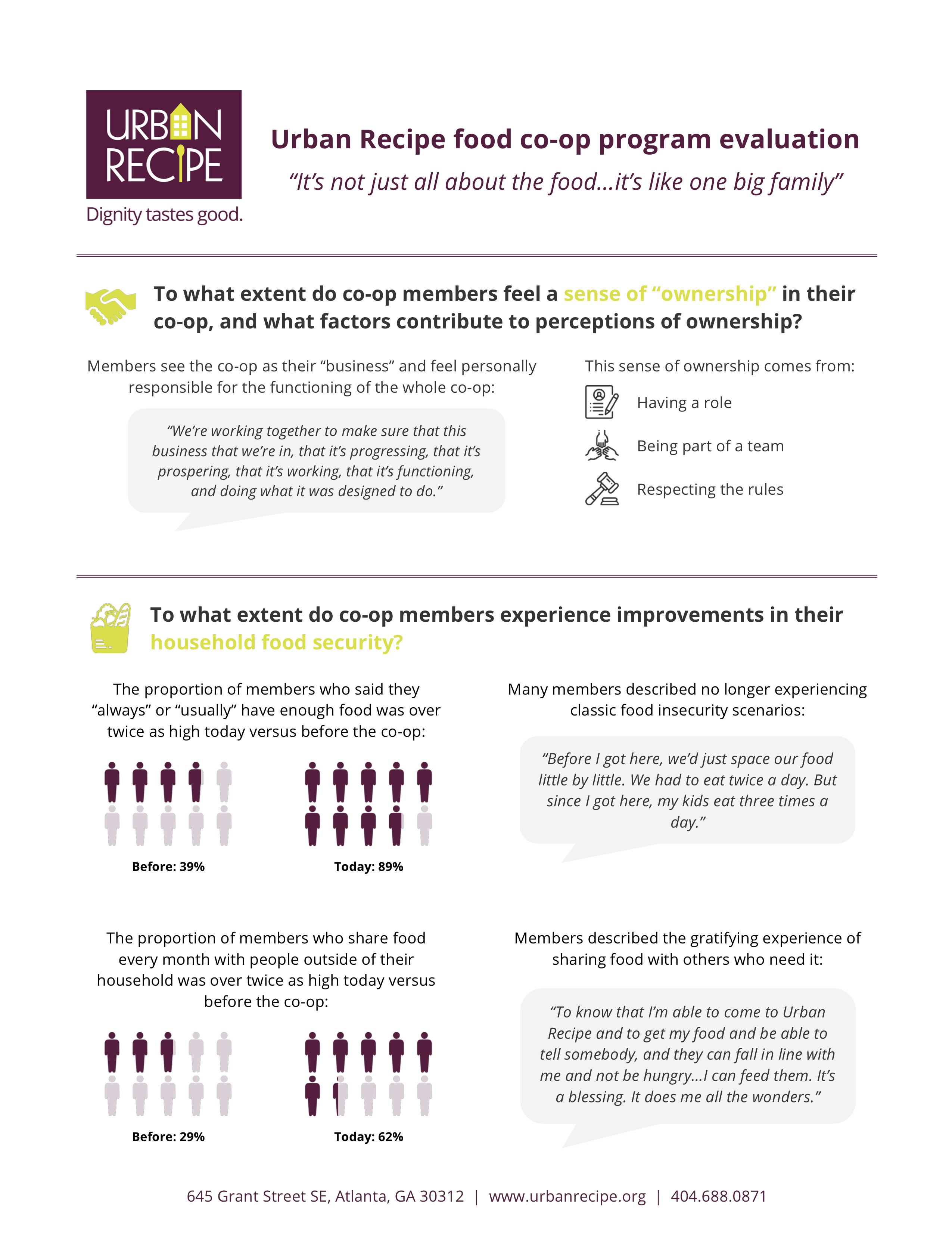 evaluation-infographic-p1